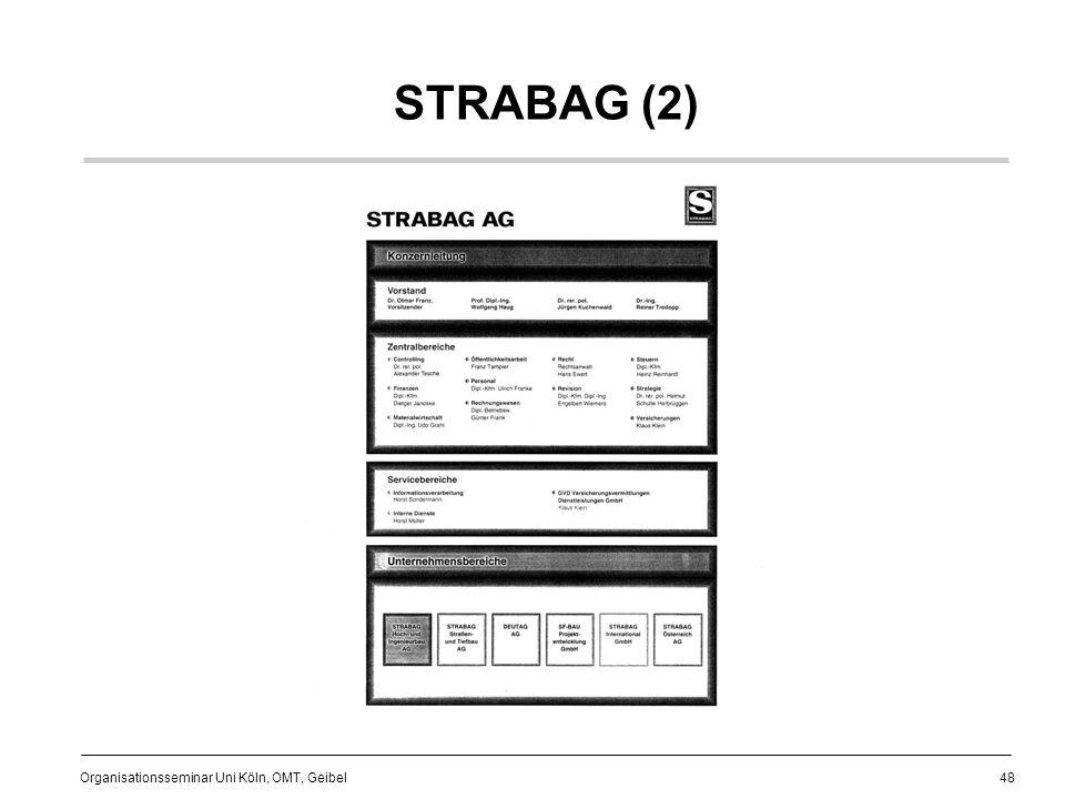 STRABAG (2)