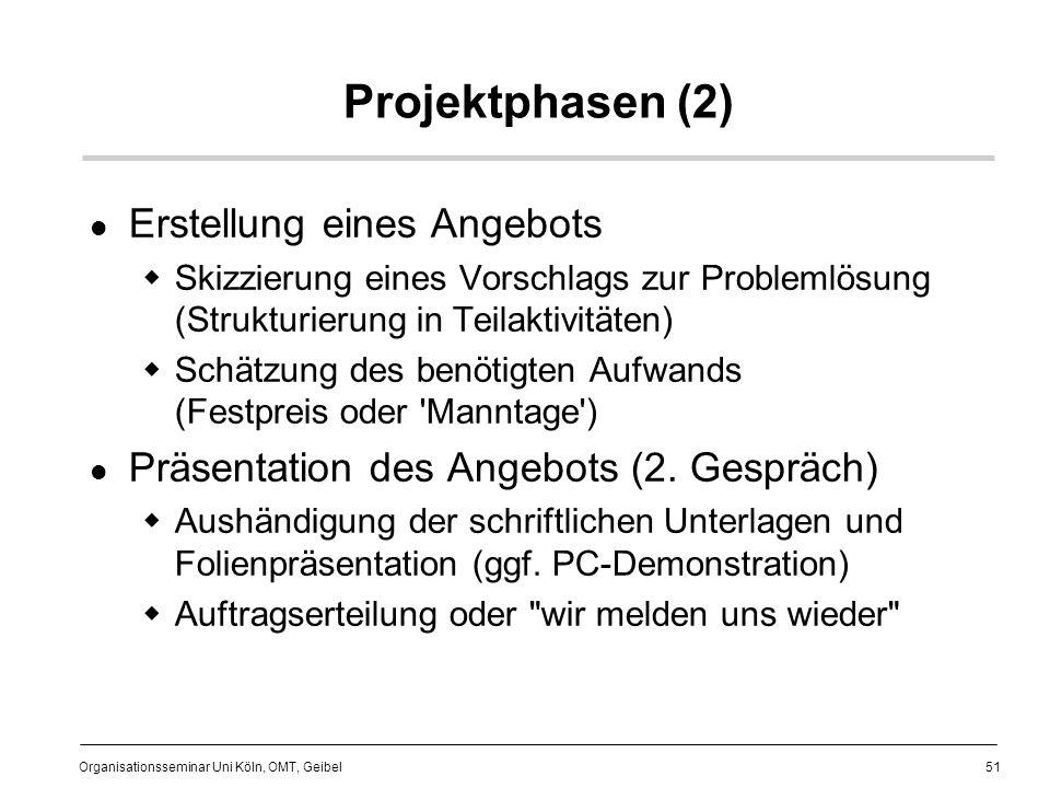 Projektphasen (2) Erstellung eines Angebots