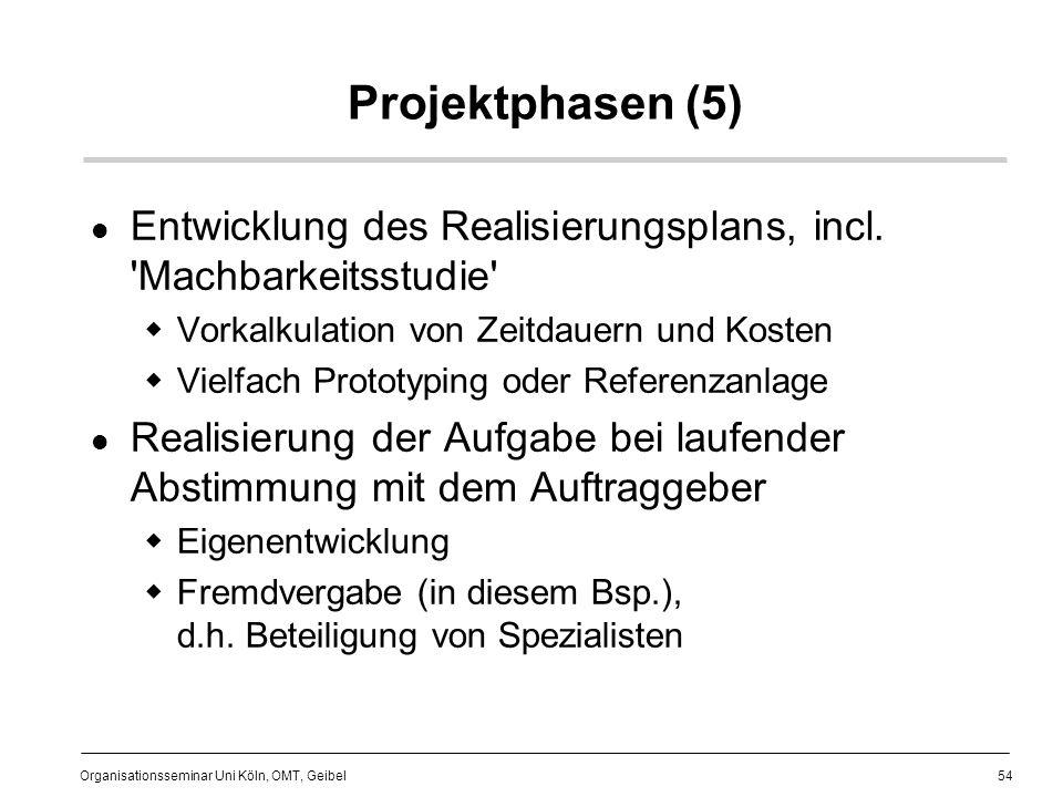 Projektphasen (5) Entwicklung des Realisierungsplans, incl. Machbarkeitsstudie Vorkalkulation von Zeitdauern und Kosten.