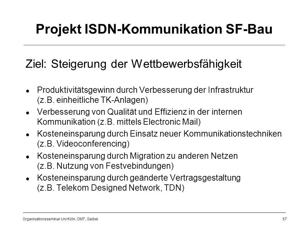 Projekt ISDN-Kommunikation SF-Bau