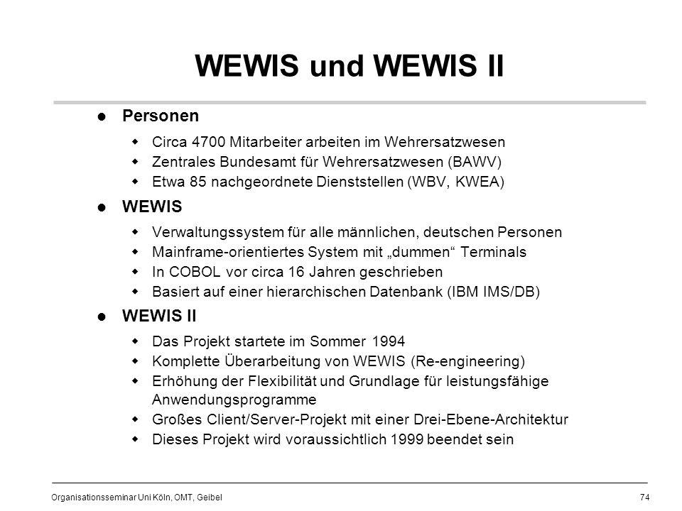WEWIS und WEWIS II Personen WEWIS WEWIS II
