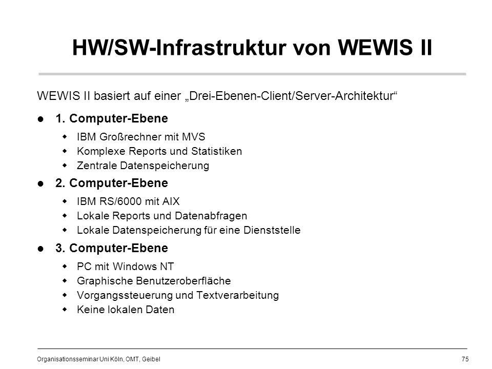 HW/SW-Infrastruktur von WEWIS II