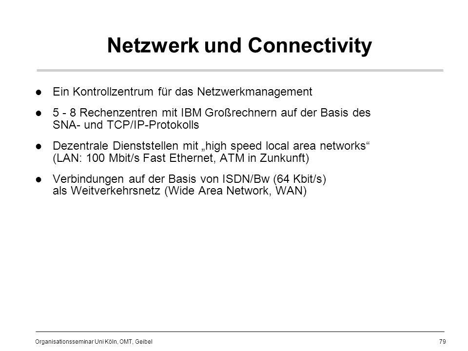 Netzwerk und Connectivity