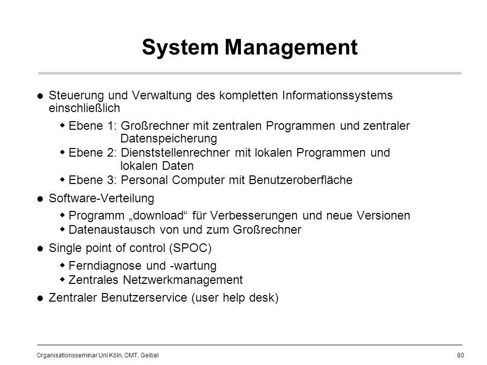 System Management Steuerung und Verwaltung des kompletten Informationssystems einschließlich.