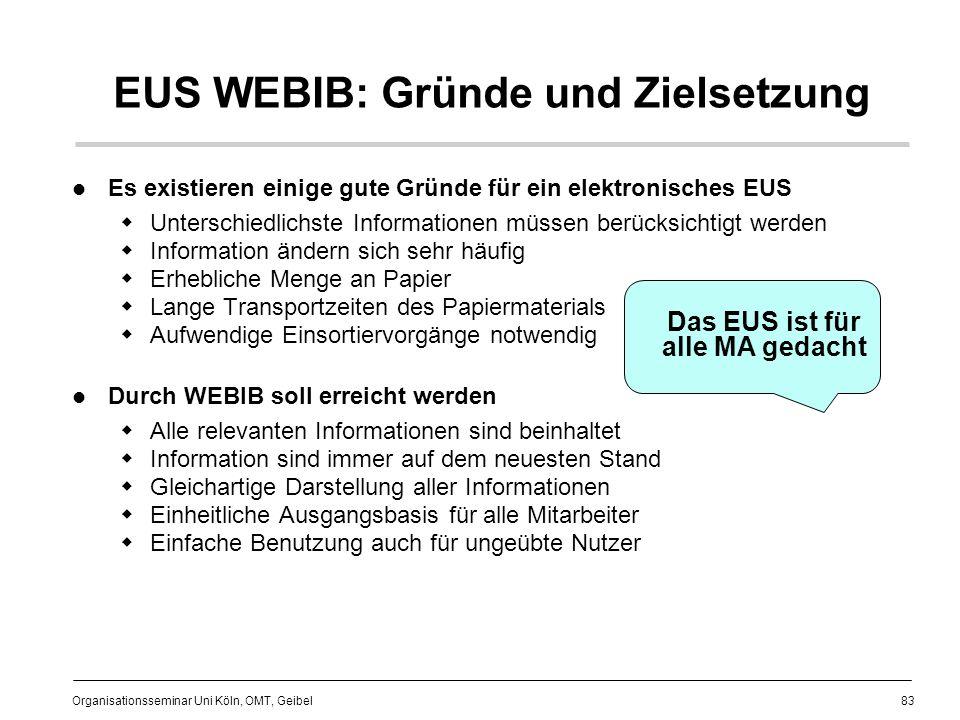 EUS WEBIB: Gründe und Zielsetzung