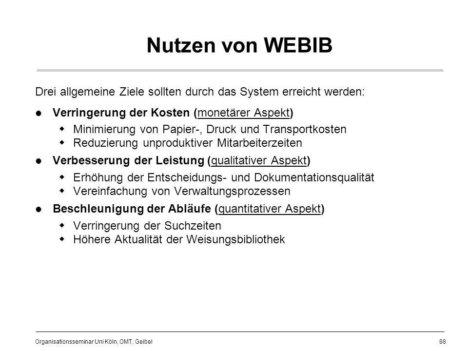 Nutzen von WEBIB Drei allgemeine Ziele sollten durch das System erreicht werden: Verringerung der Kosten (monetärer Aspekt)