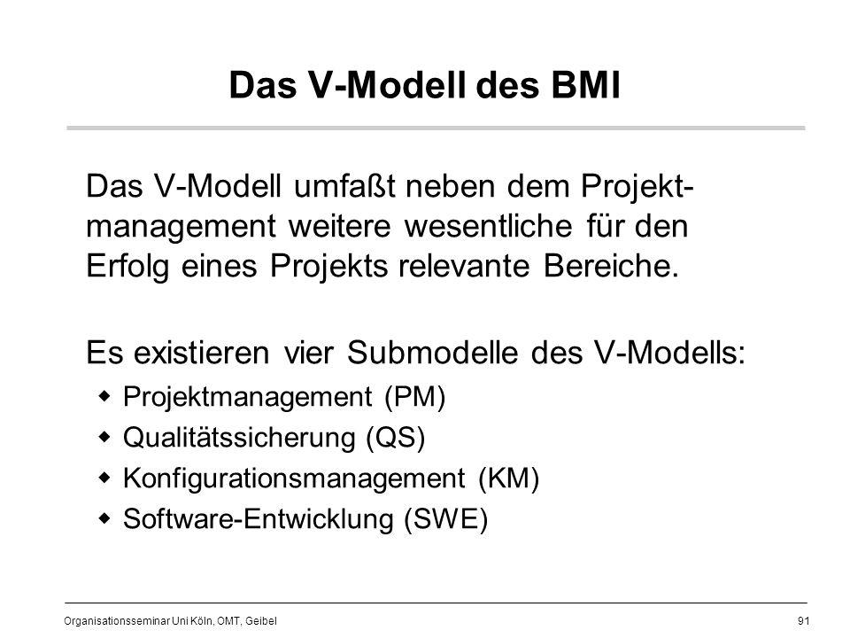 Das V-Modell des BMI Das V-Modell umfaßt neben dem Projekt-management weitere wesentliche für den Erfolg eines Projekts relevante Bereiche.