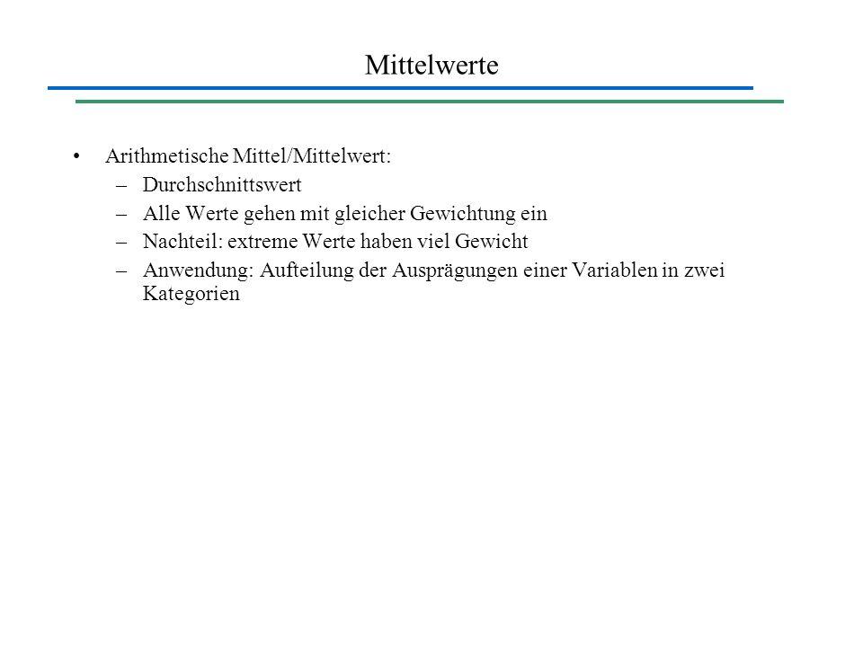 Mittelwerte Arithmetische Mittel/Mittelwert: Durchschnittswert