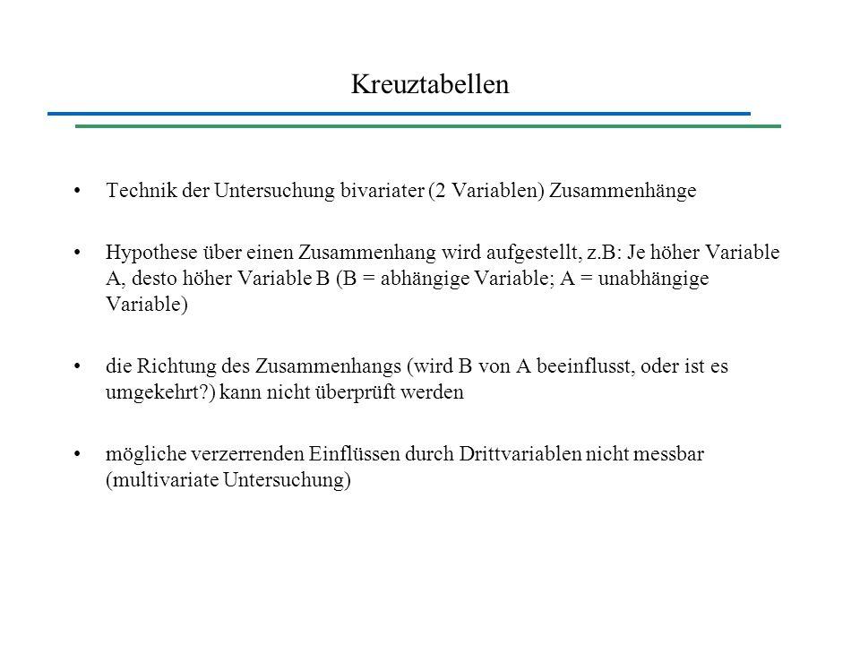 Kreuztabellen Technik der Untersuchung bivariater (2 Variablen) Zusammenhänge.