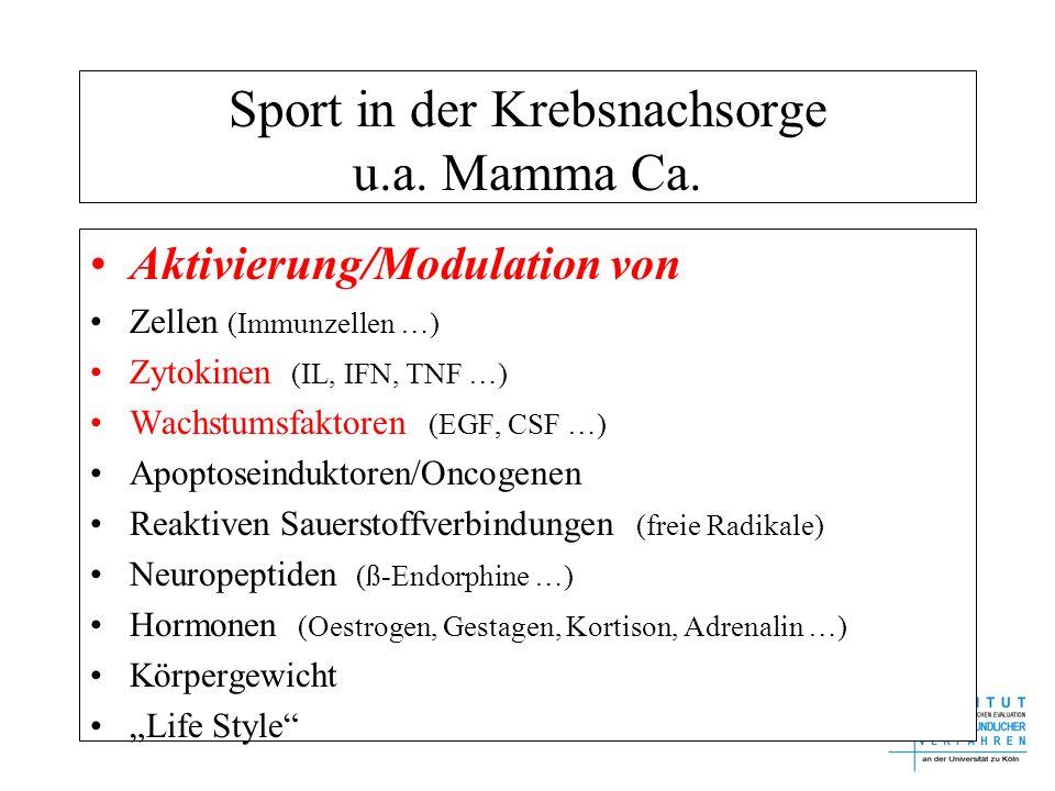 Sport in der Krebsnachsorge u.a. Mamma Ca.