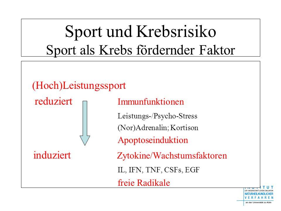 Sport und Krebsrisiko Sport als Krebs fördernder Faktor