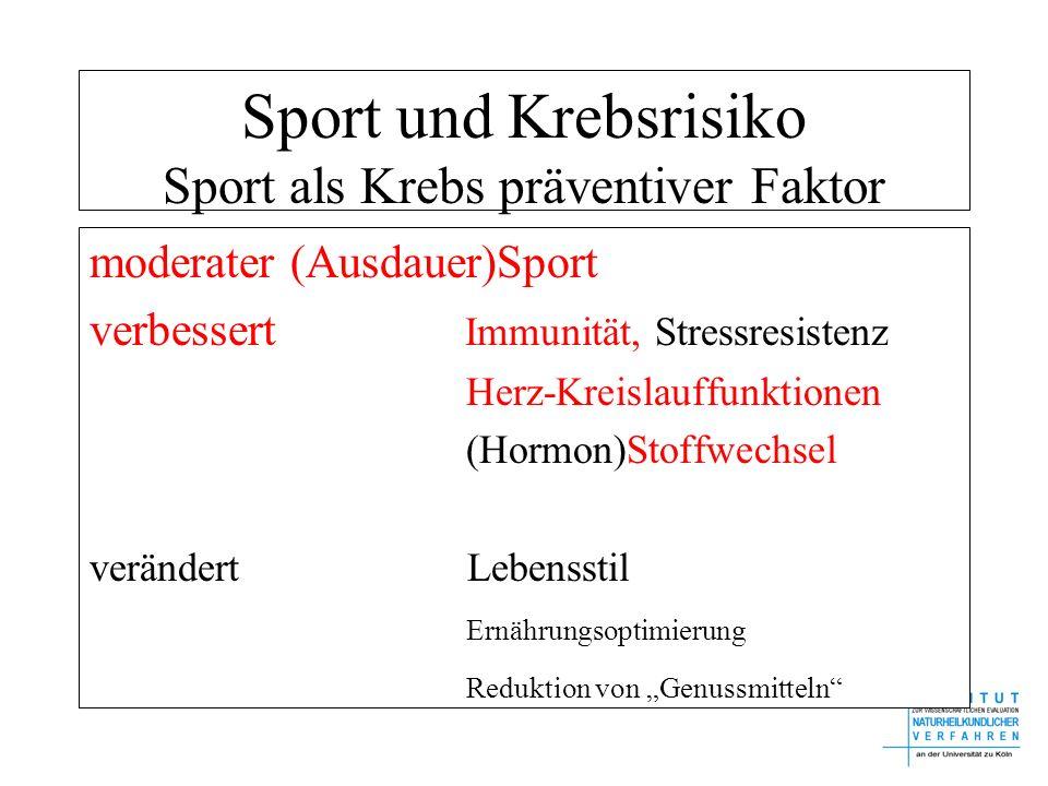 Sport und Krebsrisiko Sport als Krebs präventiver Faktor