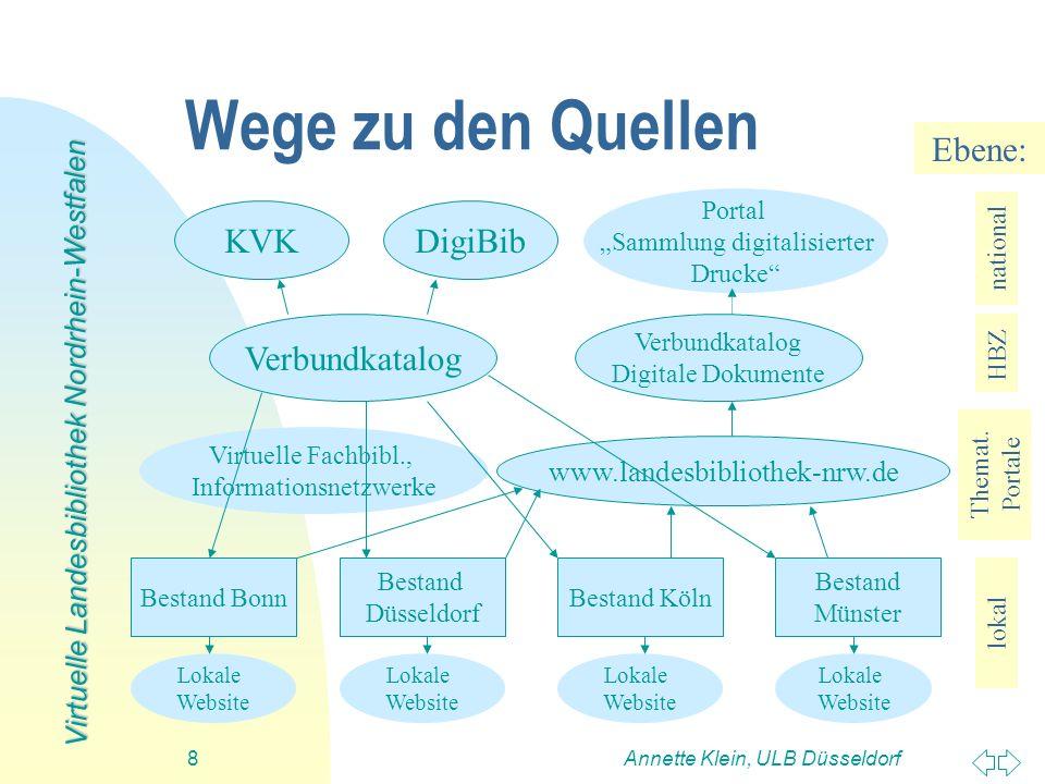 Wege zu den Quellen Ebene: KVK DigiBib Verbundkatalog