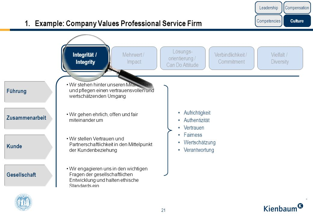 1. Example: Company Values Professional Service Firm