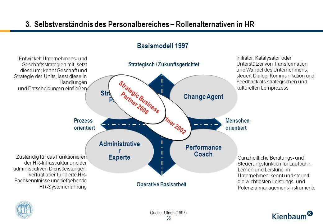 Strategisch / Zukunftsgerichtet Strategischer Partner