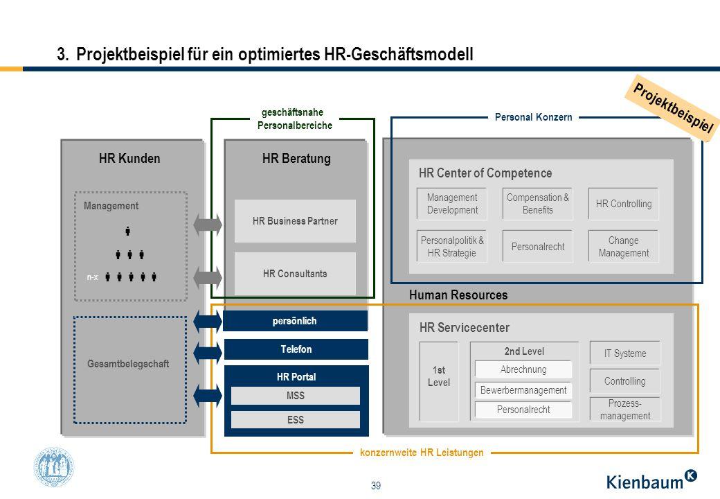 3. Projektbeispiel für ein optimiertes HR-Geschäftsmodell