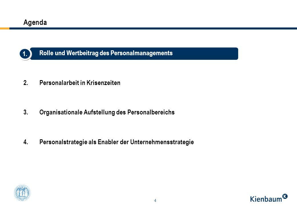 Agenda Rolle und Wertbeitrag des Personalmanagements 1.