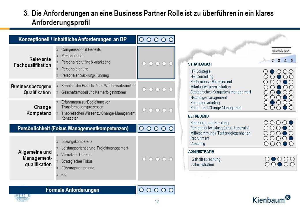 3. Die Anforderungen an eine Business Partner Rolle ist zu überführen in ein klares Anforderungsprofil