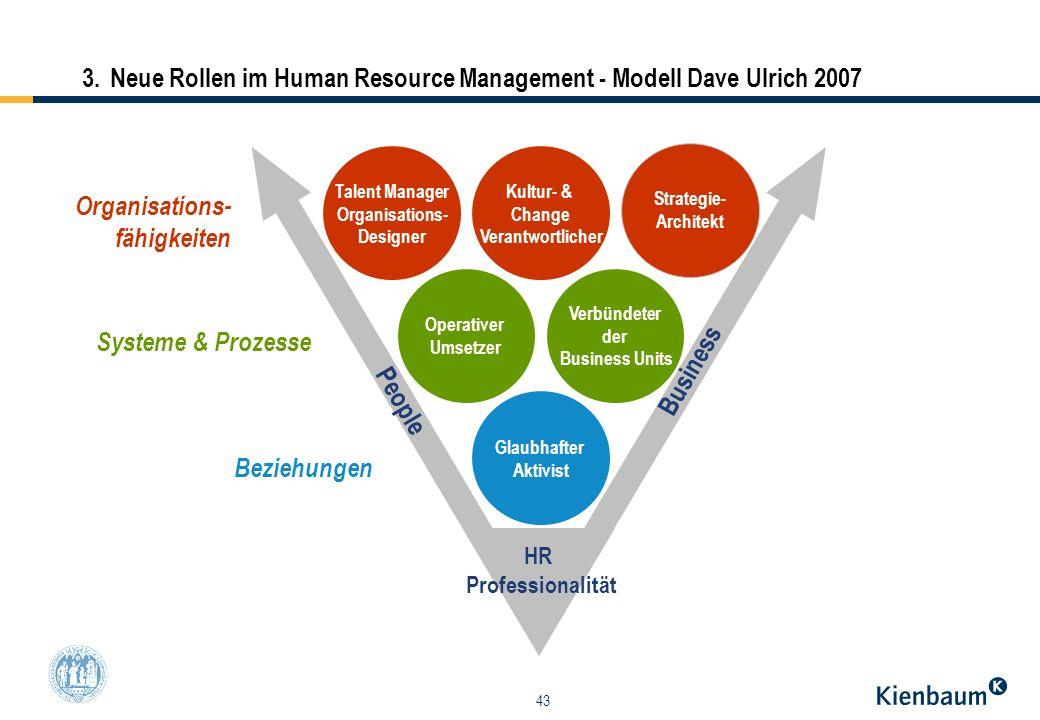 3. Neue Rollen im Human Resource Management - Modell Dave Ulrich 2007