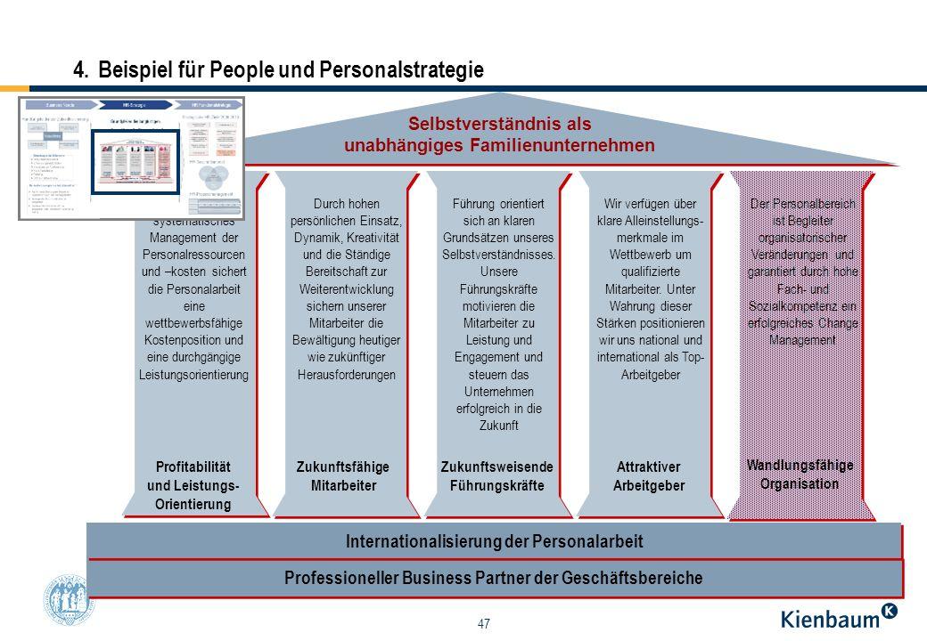 4. Beispiel für People und Personalstrategie