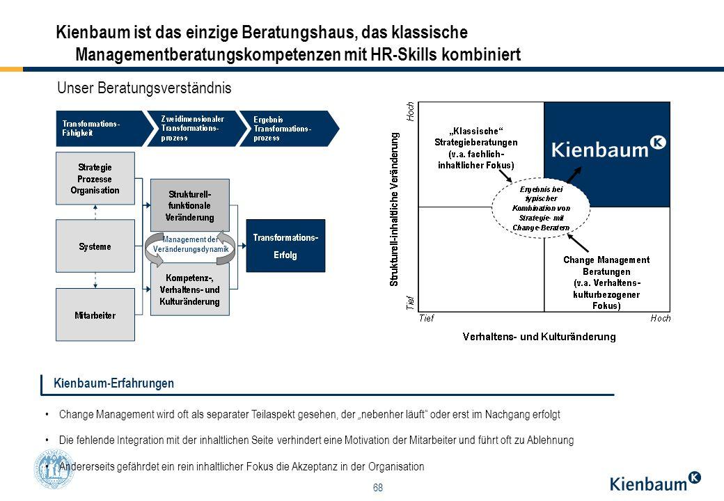 Kienbaum ist das einzige Beratungshaus, das klassische Managementberatungskompetenzen mit HR-Skills kombiniert