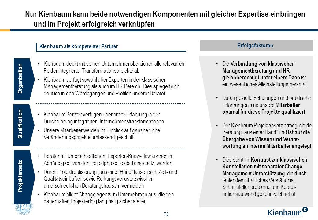 Nur Kienbaum kann beide notwendigen Komponenten mit gleicher Expertise einbringen und im Projekt erfolgreich verknüpfen