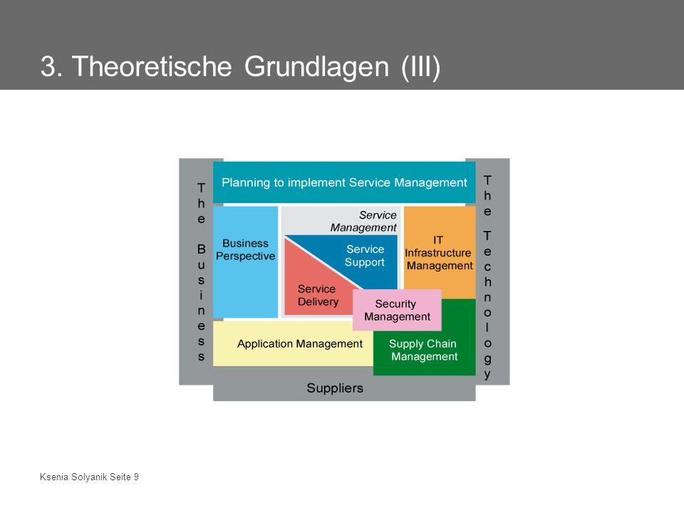 3. Theoretische Grundlagen (III)