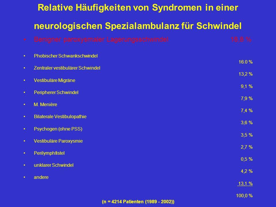 Relative Häufigkeiten von Syndromen in einer neurologischen Spezialambulanz für Schwindel