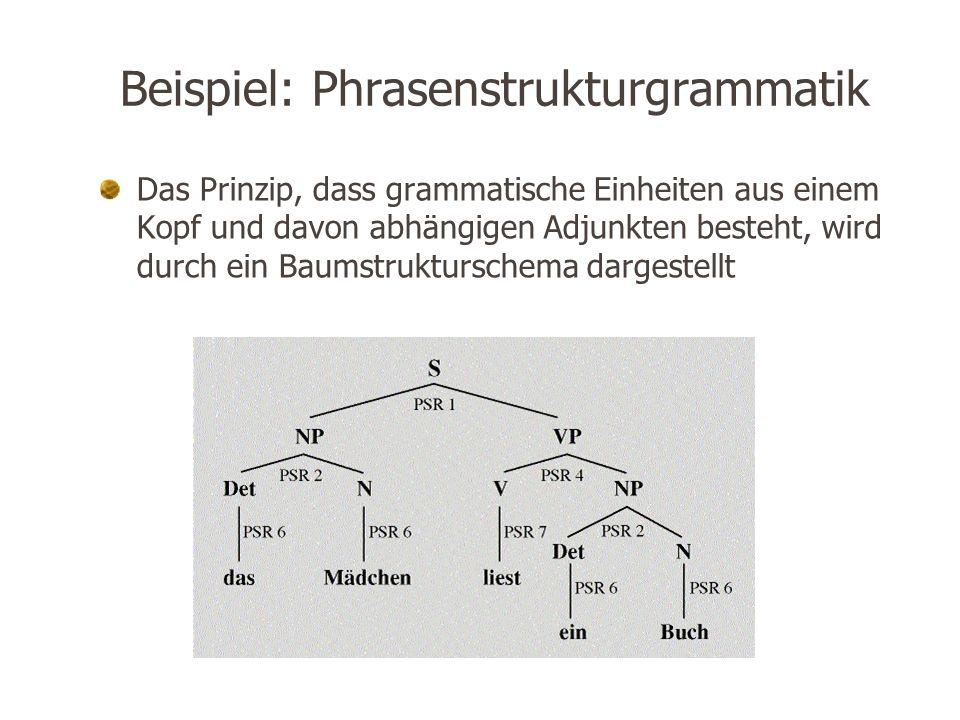Beispiel: Phrasenstrukturgrammatik