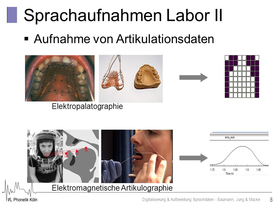 Sprachaufnahmen Labor II