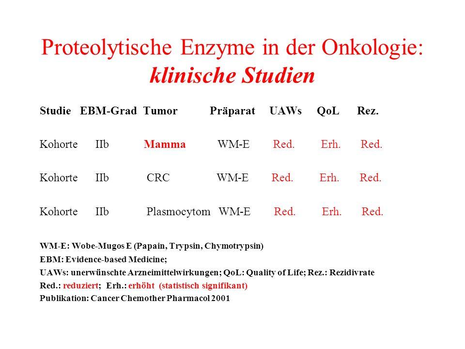 Proteolytische Enzyme in der Onkologie: klinische Studien
