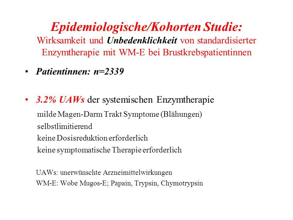 Epidemiologische/Kohorten Studie: Wirksamkeit und Unbedenklichkeit von standardisierter Enzymtherapie mit WM-E bei Brustkrebspatientinnen