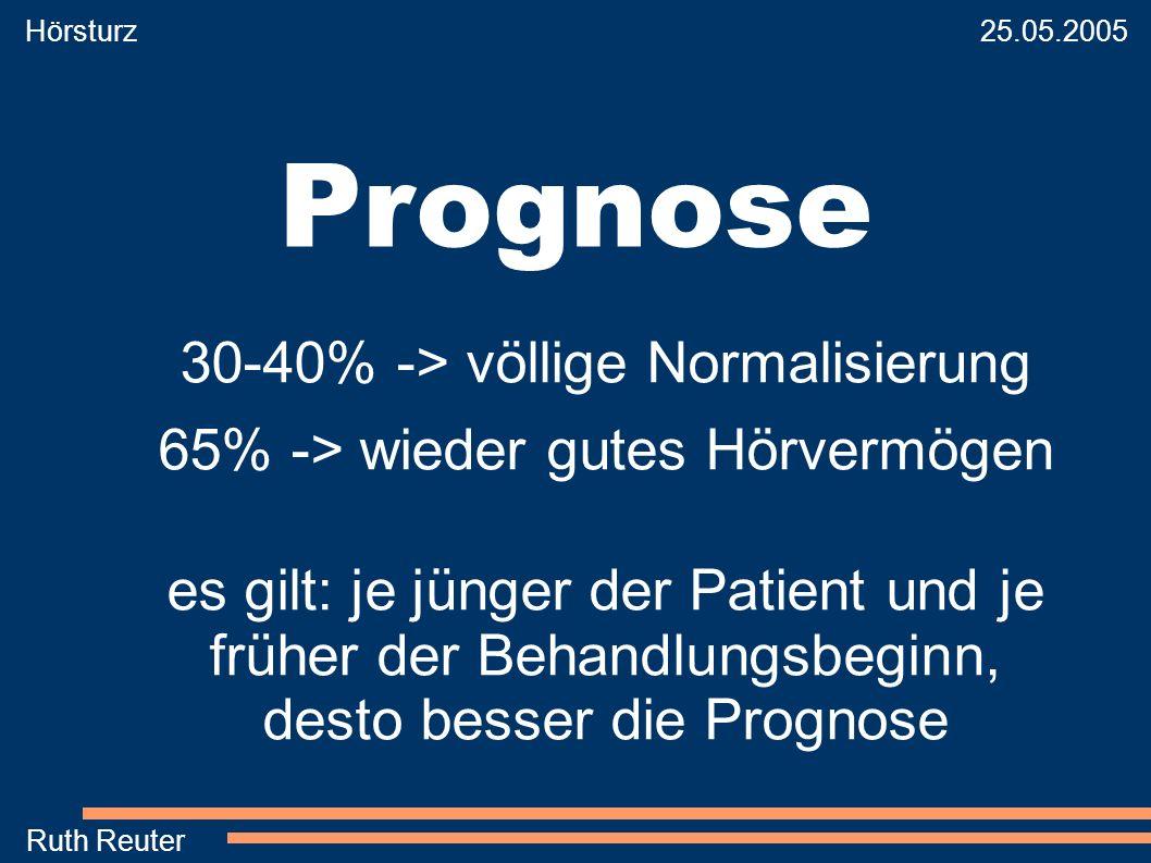 Prognose 30-40% -> völlige Normalisierung