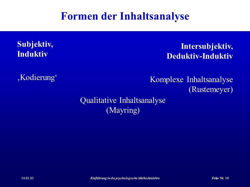 Formen der Inhaltsanalyse