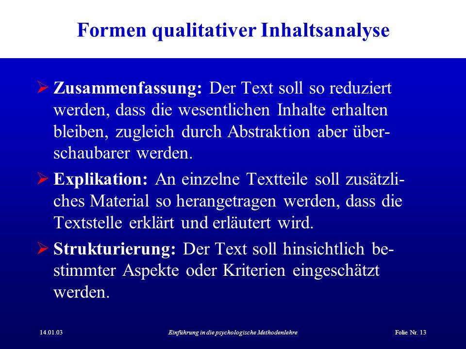 Formen qualitativer Inhaltsanalyse