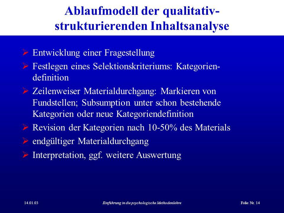 Ablaufmodell der qualitativ- strukturierenden Inhaltsanalyse
