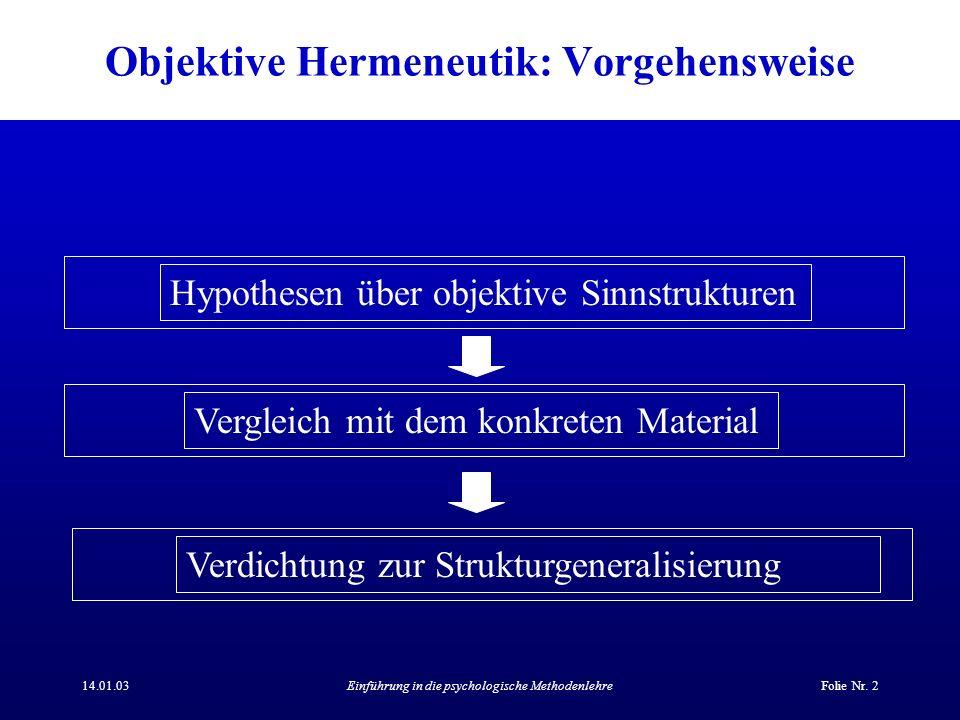 Objektive Hermeneutik: Vorgehensweise