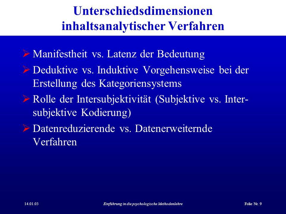 Unterschiedsdimensionen inhaltsanalytischer Verfahren