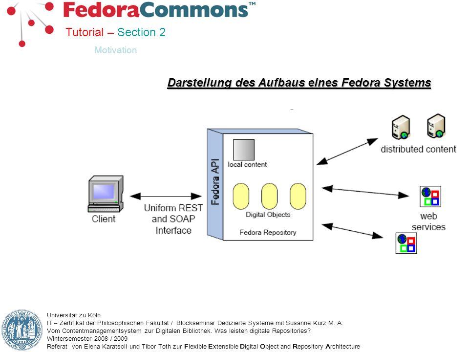 Darstellung des Aufbaus eines Fedora Systems