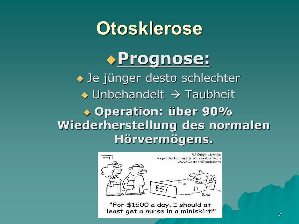 Otosklerose Prognose: Je jünger desto schlechter