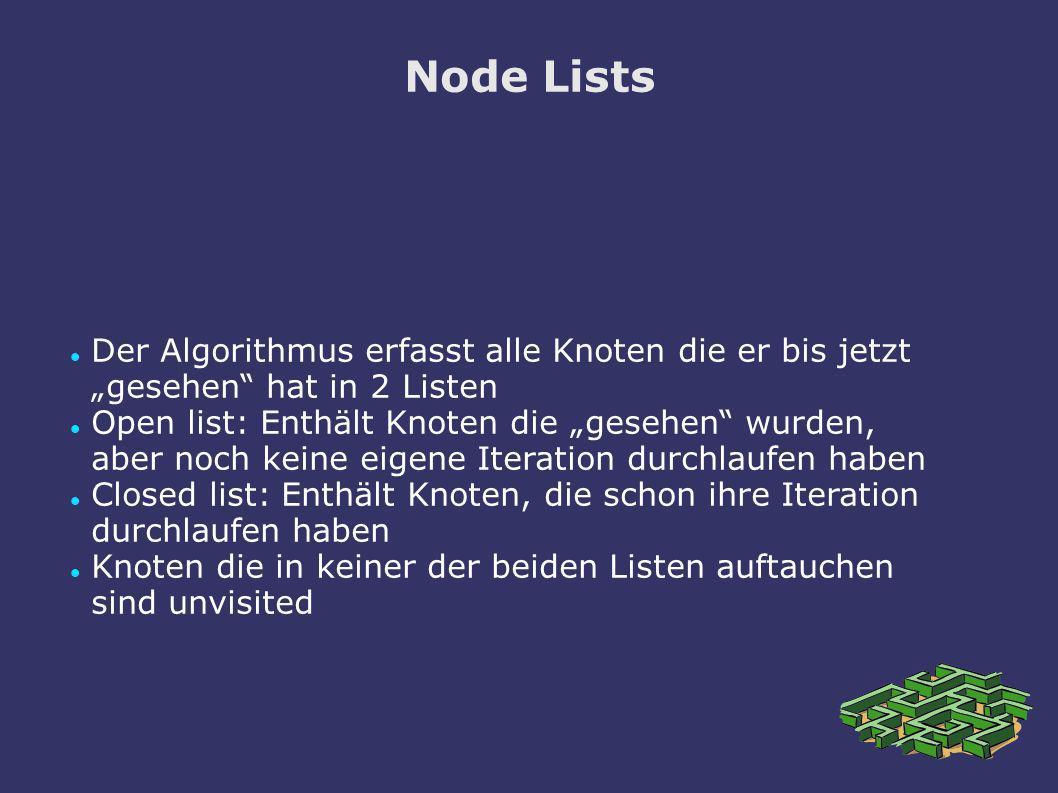 """Node Lists Der Algorithmus erfasst alle Knoten die er bis jetzt """"gesehen hat in 2 Listen."""