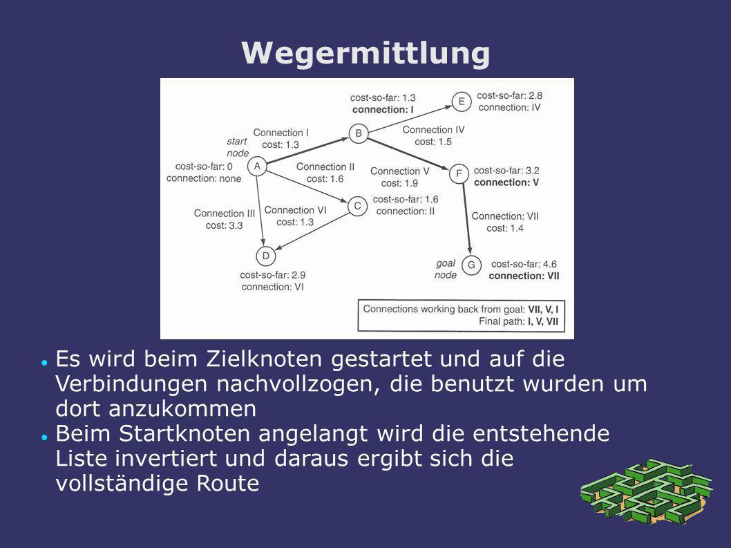 Wegermittlung Es wird beim Zielknoten gestartet und auf die Verbindungen nachvollzogen, die benutzt wurden um dort anzukommen.