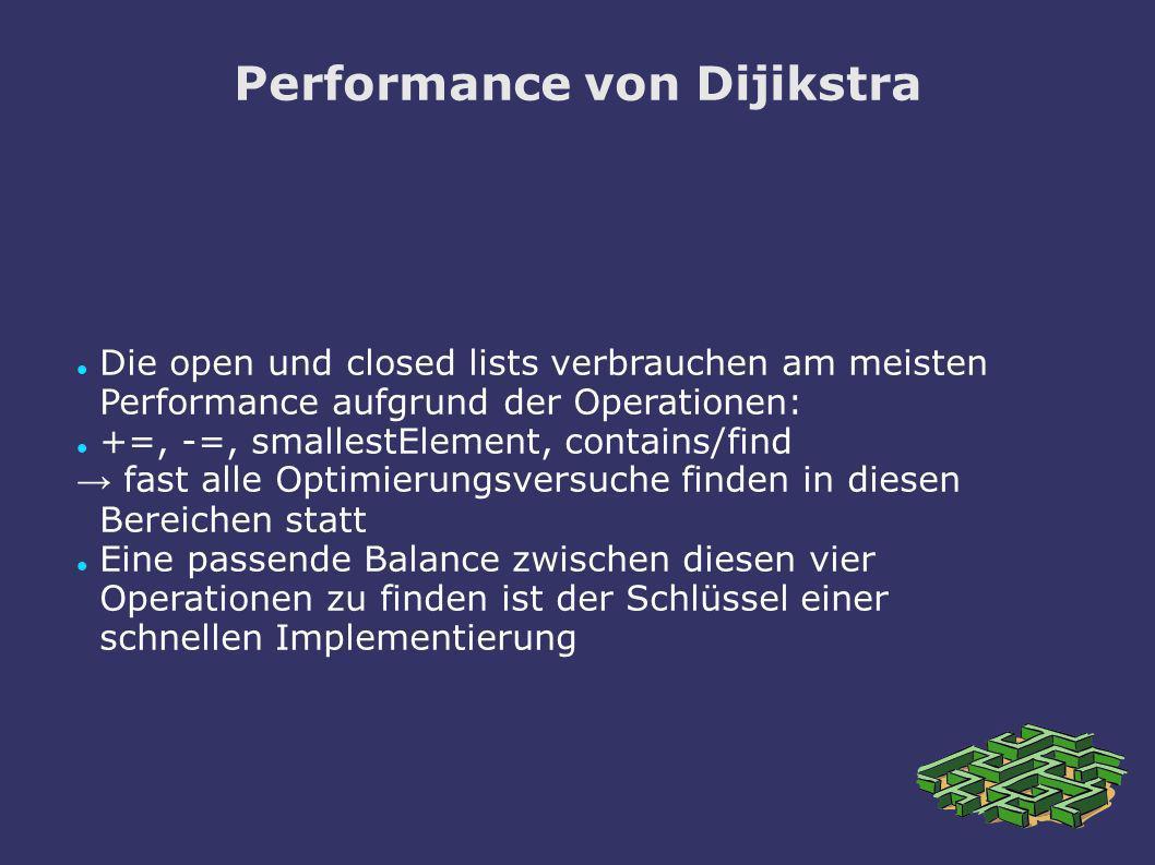 Performance von Dijikstra
