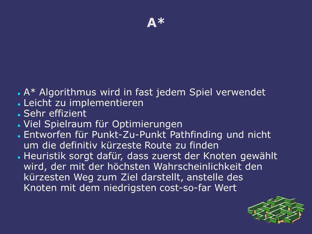 A* A* Algorithmus wird in fast jedem Spiel verwendet