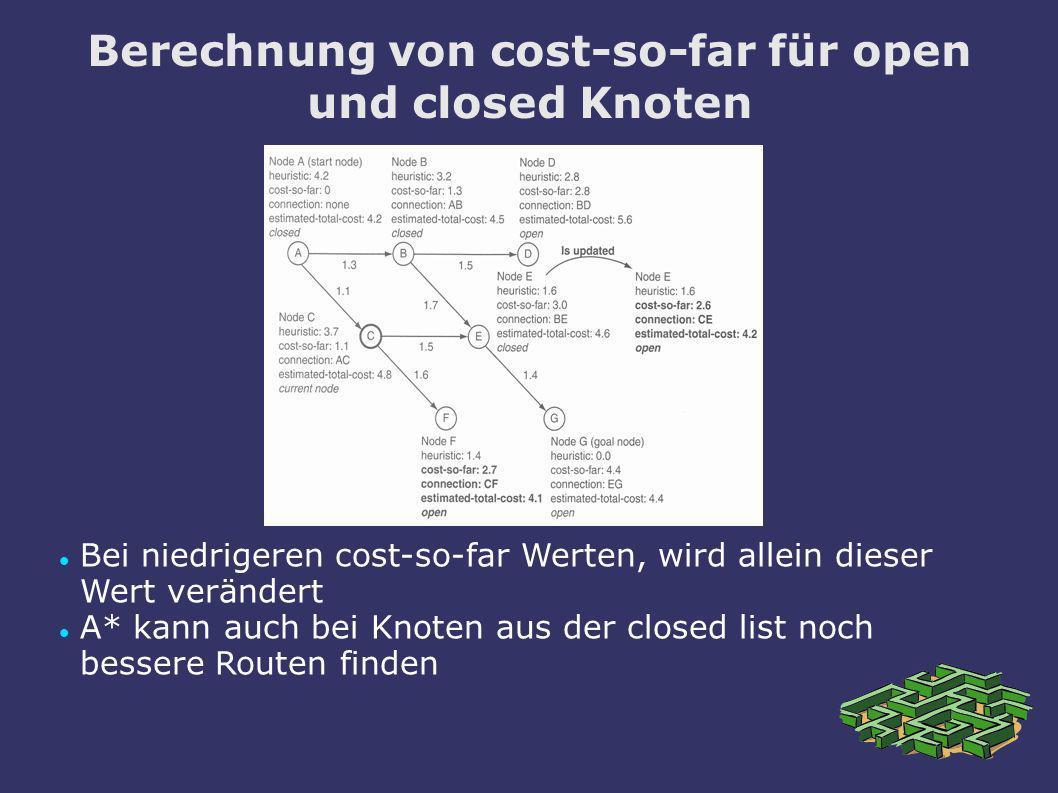 Berechnung von cost-so-far für open und closed Knoten
