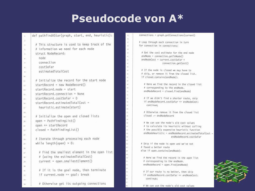 Pseudocode von A*
