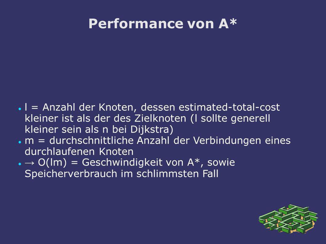Performance von A*
