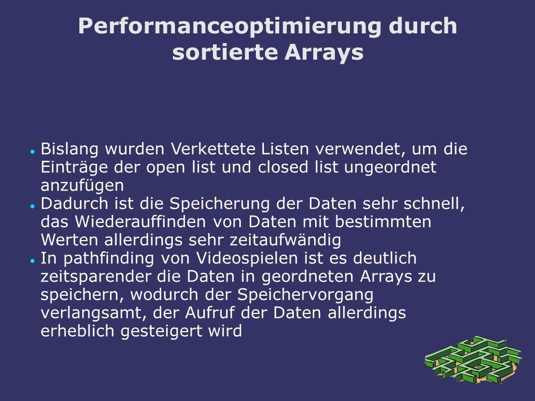 Performanceoptimierung durch sortierte Arrays