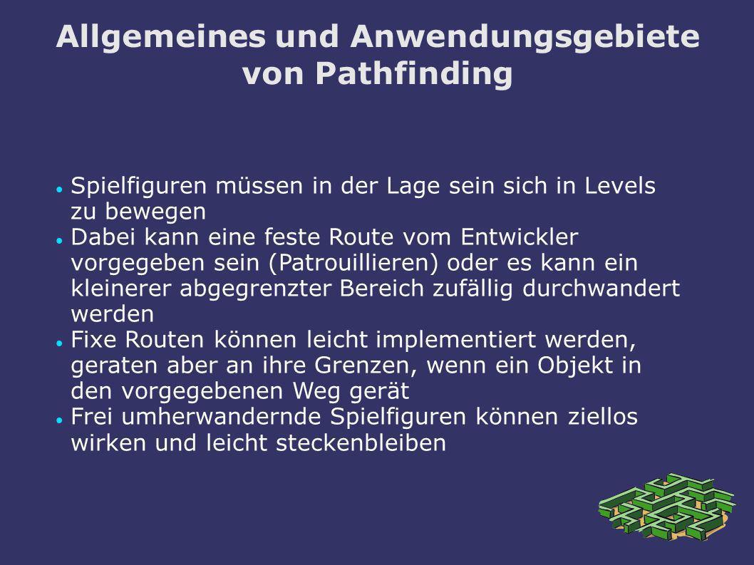 Allgemeines und Anwendungsgebiete von Pathfinding
