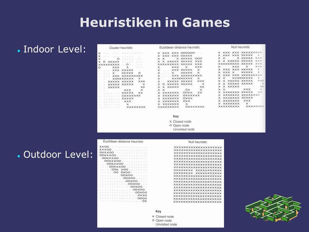 Heuristiken in Games Indoor Level: Outdoor Level: